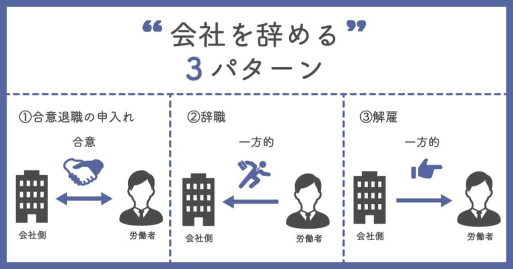 taisyoku_pattern